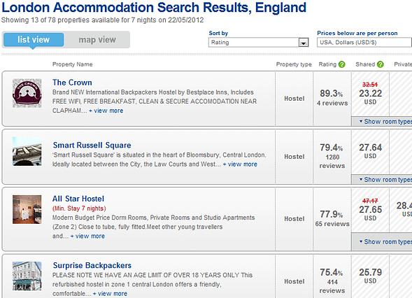 London HostelBookers Search