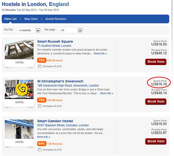 Cheapest Option on HostelWorld